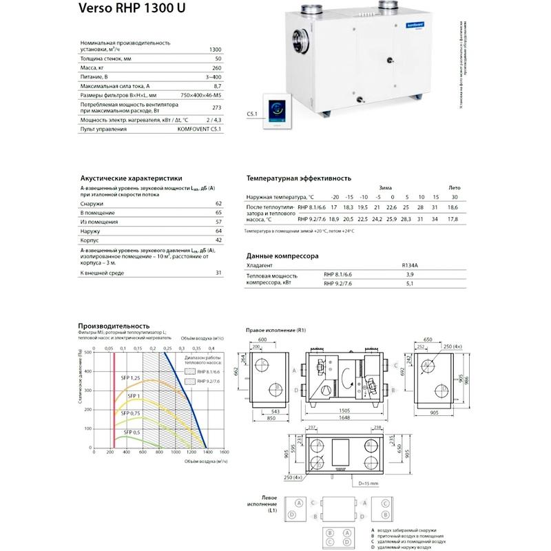 вентиляционная установка komfovent verso rhp 1300 u