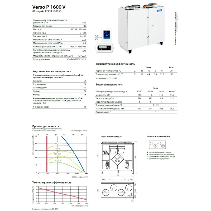 вентиляционная установка komfovent verso p 1600 h/v