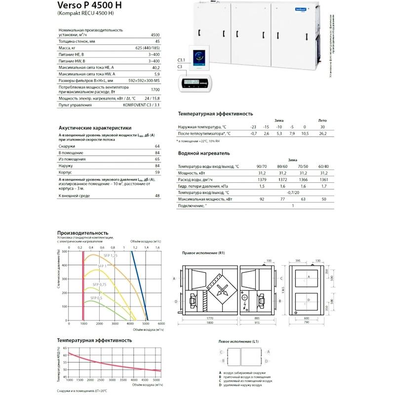 вентиляционная установка komfovent verso p 4500 h