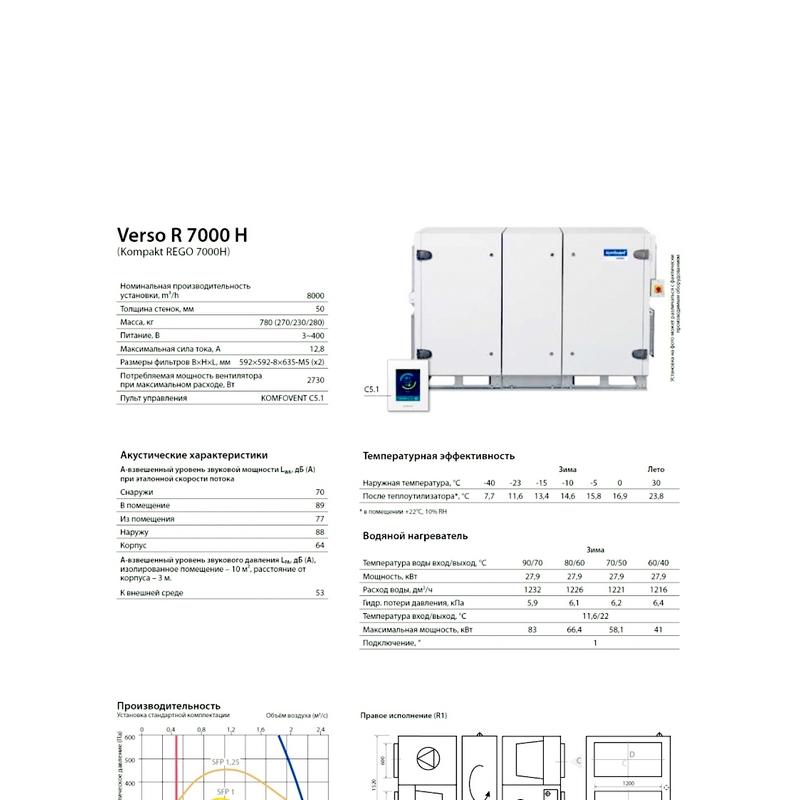 вентиляционная установка komfovent verso r 7000 h