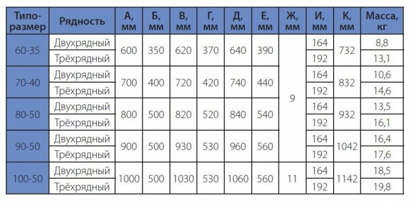 Воздухонагреватель водяной двухрядный Korf WWN 30-15/2